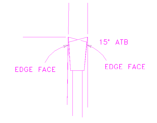 Edge Face Sketch of Carbide Tipped Saw Blade