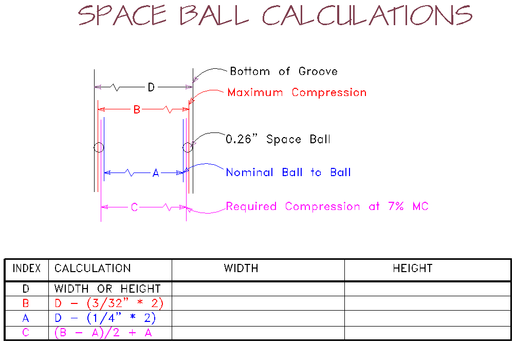 SPACE BALL CALCULATIONS